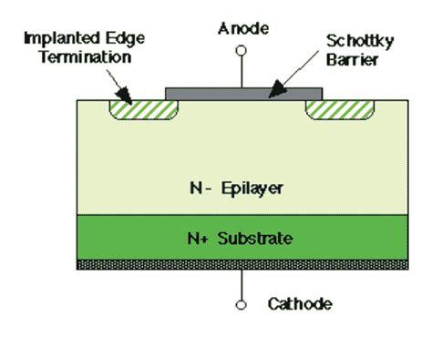 schottky diode aufbau kit lti studium und lehre studentische arbeiten aufbau eines messplatzes zur