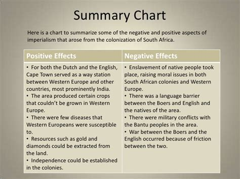 Positive And Negative Aspects Of Tourism Essay by Positive And Negative Effects Of Imperialization On South