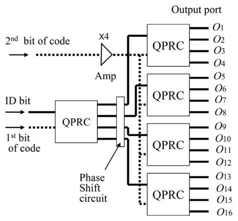 recognition of integrated circuit images in engineering integrated optic circuits for recognition of photonic routing labels intechopen