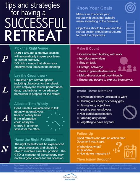 and for tips and strategies for a successful retreat