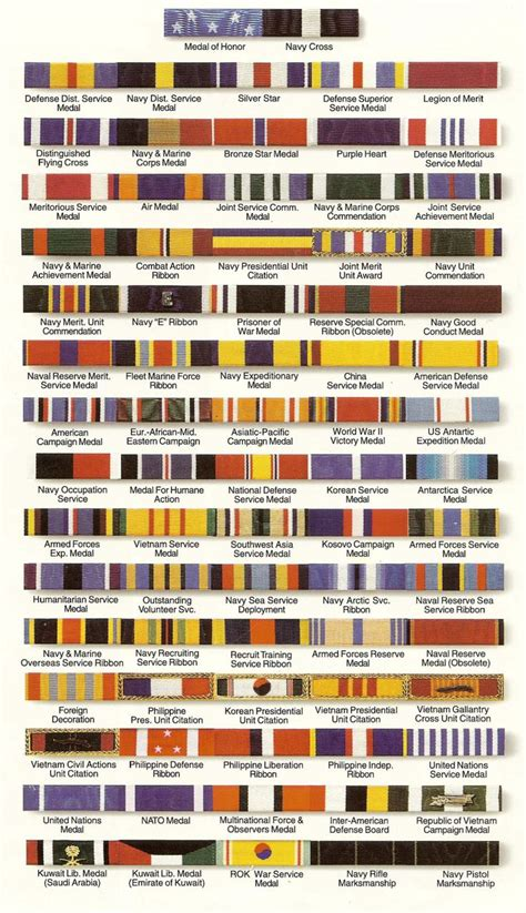 military badges and rank medals of america ties inspired by military medals and ribbons military