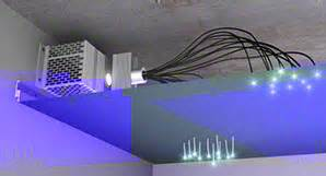 fiber optikler