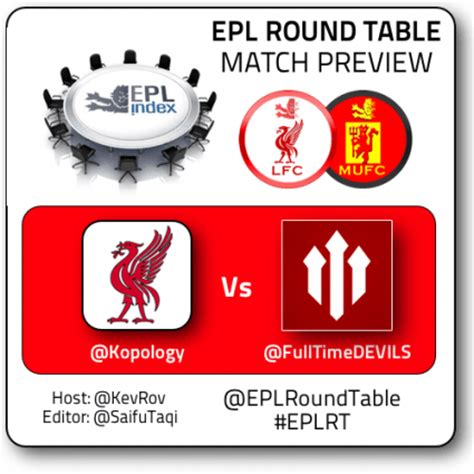 epl table by round epl round table podcast liverpool vs manchester united