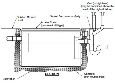 grease trap installation diagram greasetrap installs mackie plumbing