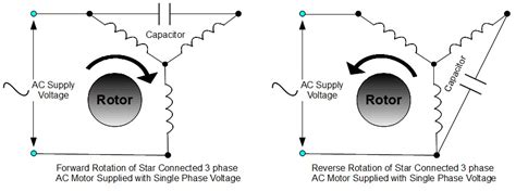 3 phase induction motor direction to be reversed how running a three phase ac induction motor on single phase supply source voltage technovation