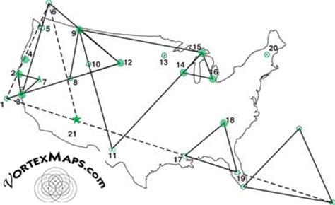 american vortex map vortex maps from all the world