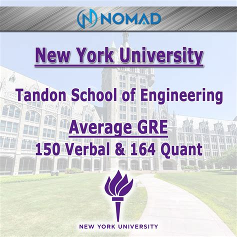 Nyu Part Time Mba Manhattan Class Profile by Gre Toefl Requirements For Nyu Tandon School Of