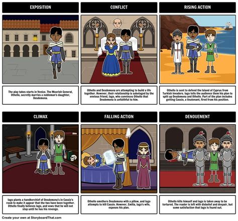 themes for othello act 5 13 best the tragedy of othello images on pinterest plot