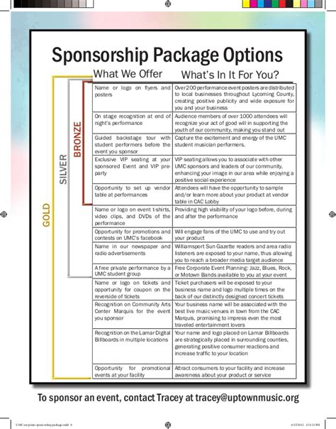 corporate sponsorship package template umc corporate sponsorship package