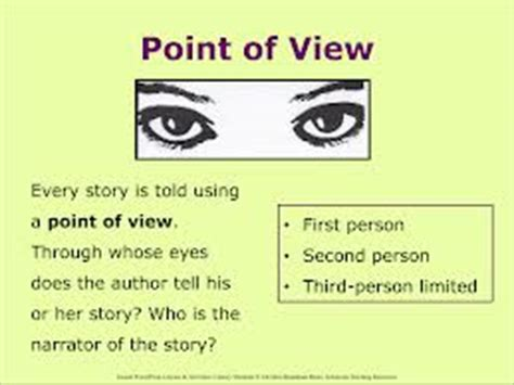 the point of the a novel of the 20th century books point of view research papers on second and third