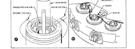 What Is Section 481 Adjustment by Seal Replacement And Piston Return Adjustmentcontinued