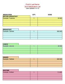 medication templates schedule 4 medication schedule template procedure template sle