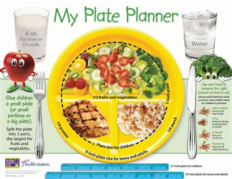 1 pound wic whole grains eat with my plate journal advocate
