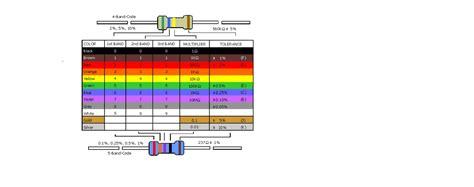 tabel nilai resistor tabel rumus resistor 28 images cara menghitung nilai resistor led resistor electro smp