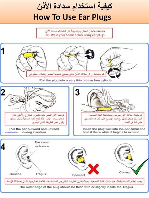 how to use ear plugs