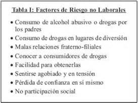 preguntas generales sobre el alcoholismo consumo de alcohol y otras drogas en el medio laboral