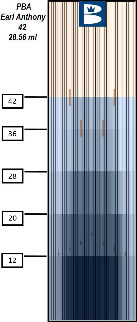 pba patterns diagrams pba patterns aka conditions pba