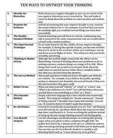 automatic negative thoughts worksheet worksheets