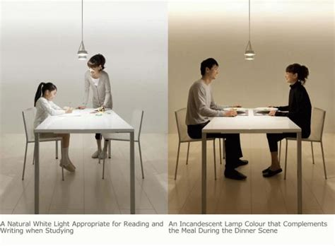 home design products panasonic awarded three universal design awards 2013