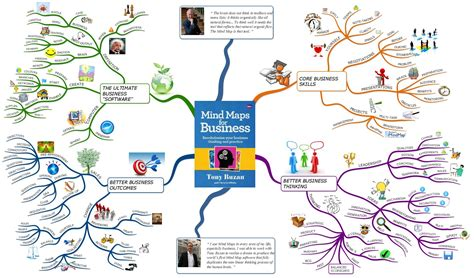 creative mind a diary of mental illness books mind maps for business book summary mind mapping