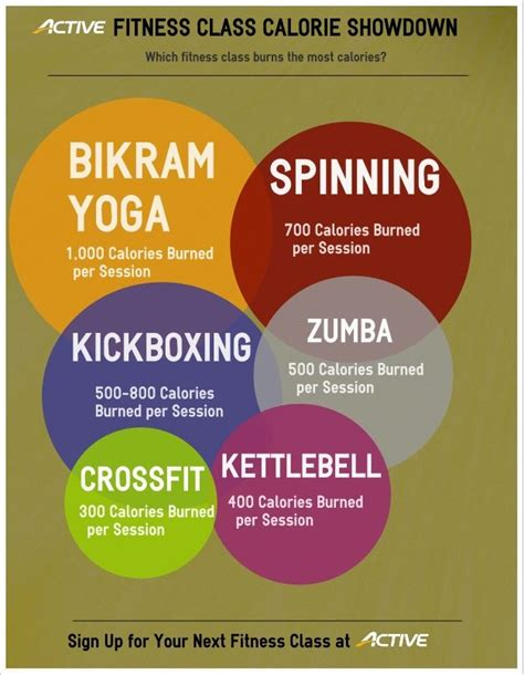 Bikram Detox Diet by Top 98 Ideas About Weight Loss On