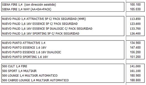 automoviles de industria argentina 2014 autos post automoviles de industria argentina 2014 autos post