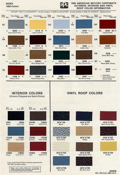 1980s colors 1980 exterior interior colors eaglepedia