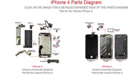 iphone 5s parts diagram iphonerepair9 home