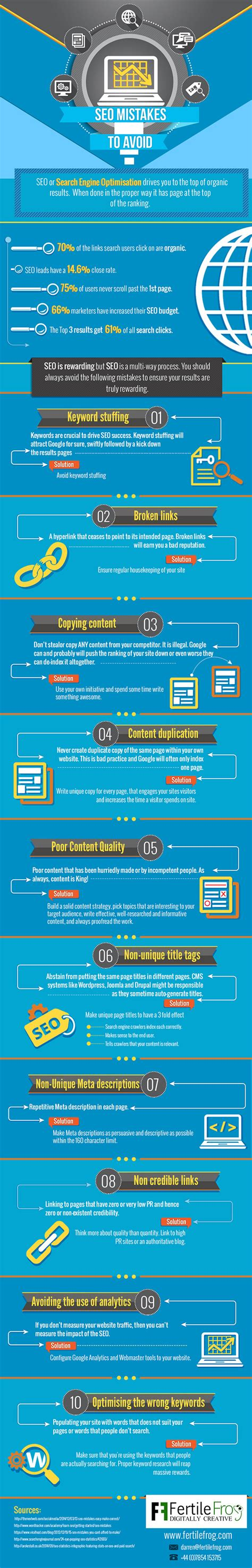 weekly infographic seo mistakes to avoid search
