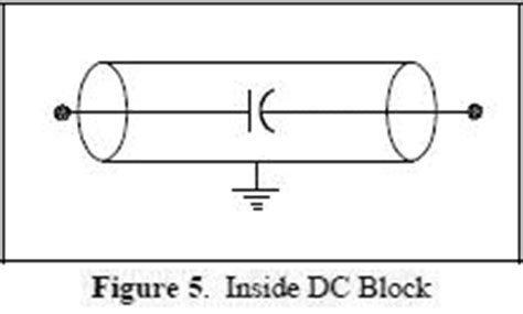 dc block capacitor rf electronic warfare and radar systems engineering handbook attenuators filters dc blocks