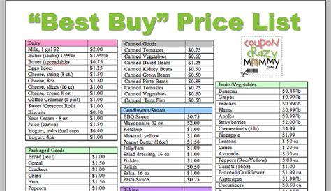 creating  grocery  buy price book modmomtv