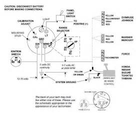 40 hp johnson outboard lower unit diagram 40 free engine image for user manual
