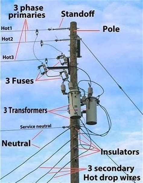 electric pole diagram an electric pole so i can understand what my husband