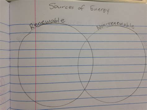weather and climate venn diagram unit 2 weather climate mrs s website