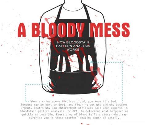 bloodstain pattern analysis how stuff works how bloodstain pattern analysis works neatorama