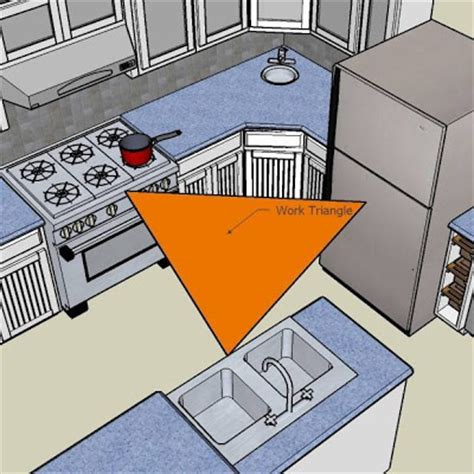 Kitchen Work Triangle by The Copper Coconut 11 Room Staging Tips
