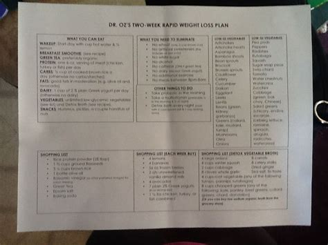 printable diet plan for quick weight loss dr oz two week weight loss plan free es