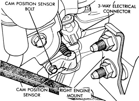 electronic throttle control 1993 dodge caravan electronic toll collection service manual 1994 dodge caravan crank sensor removal service manual how to remove the