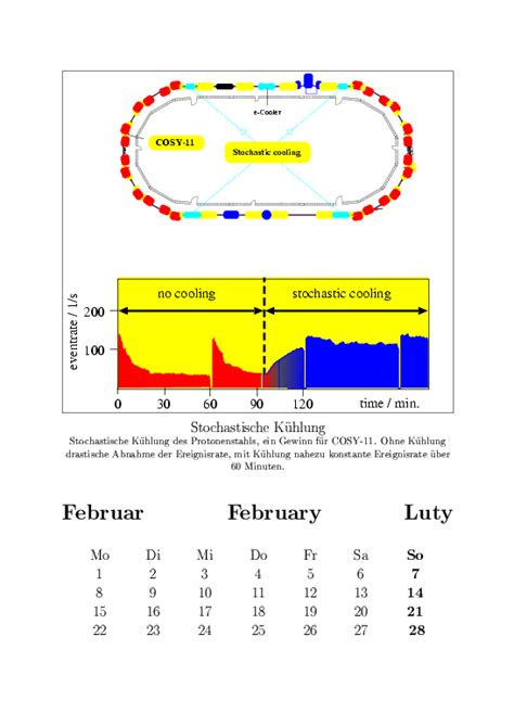 March 1999 Calendar Cosy 11 Kalender Calendar 1999