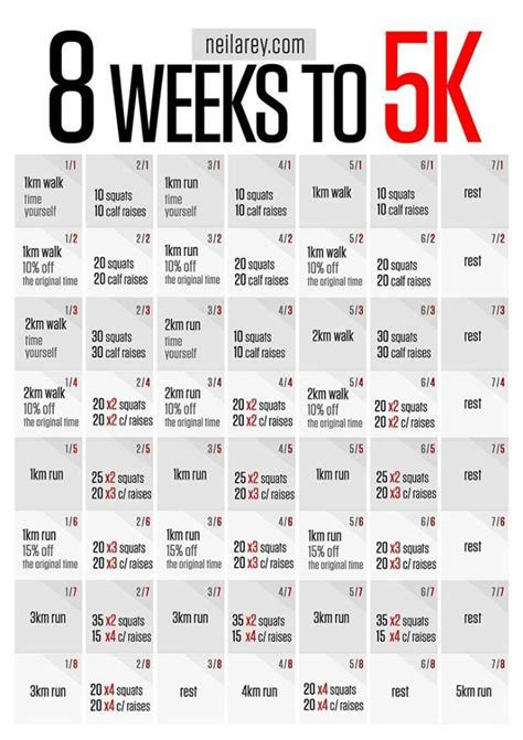 couch to 5k 8 weeks best 25 5k training plan ideas on pinterest 10km