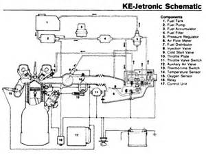 schematic diagram of bosch ke jetronic fuel injection system binatani