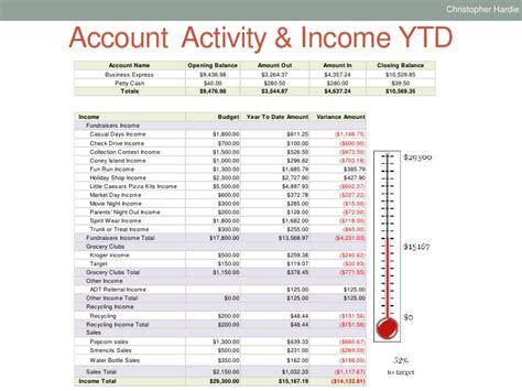 pto treasurer report template pto treasurer report template related keywords pto