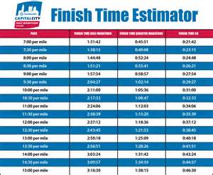 event details ohiohealth capital city half marathon