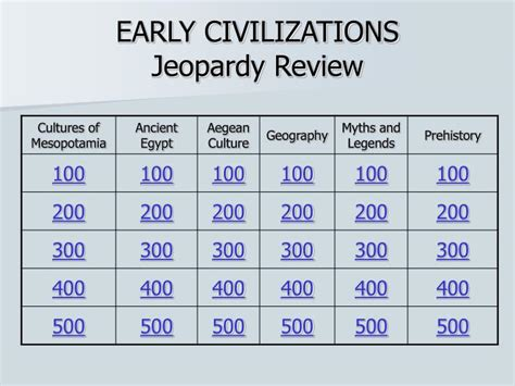 Ppt Early Civilizations Jeopardy Review Powerpoint Presentation Id 1068649 Jeopardy Review Powerpoint