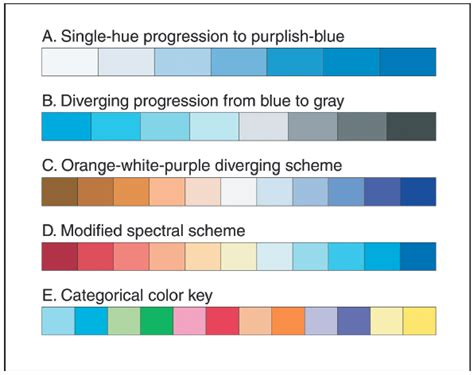 presentation colour schemes physics education research group umd presentation tips