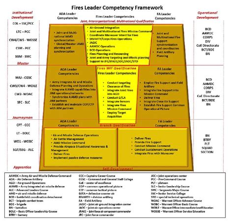 army 5 year plan template 24 images of 5 year plan template army infovia net