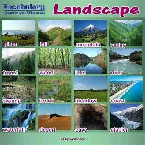 Landscape Vocabulary Landscape Learning