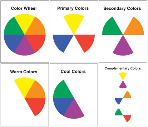 color wheel for color wheel lesson brookwood elementary class