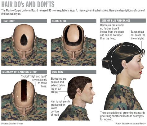 standard usmc haircut this infographic shows the hairstyles that men and women