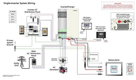 48v solar wiring diagram repair wiring scheme